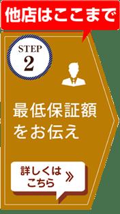 step1 査定の申し込み